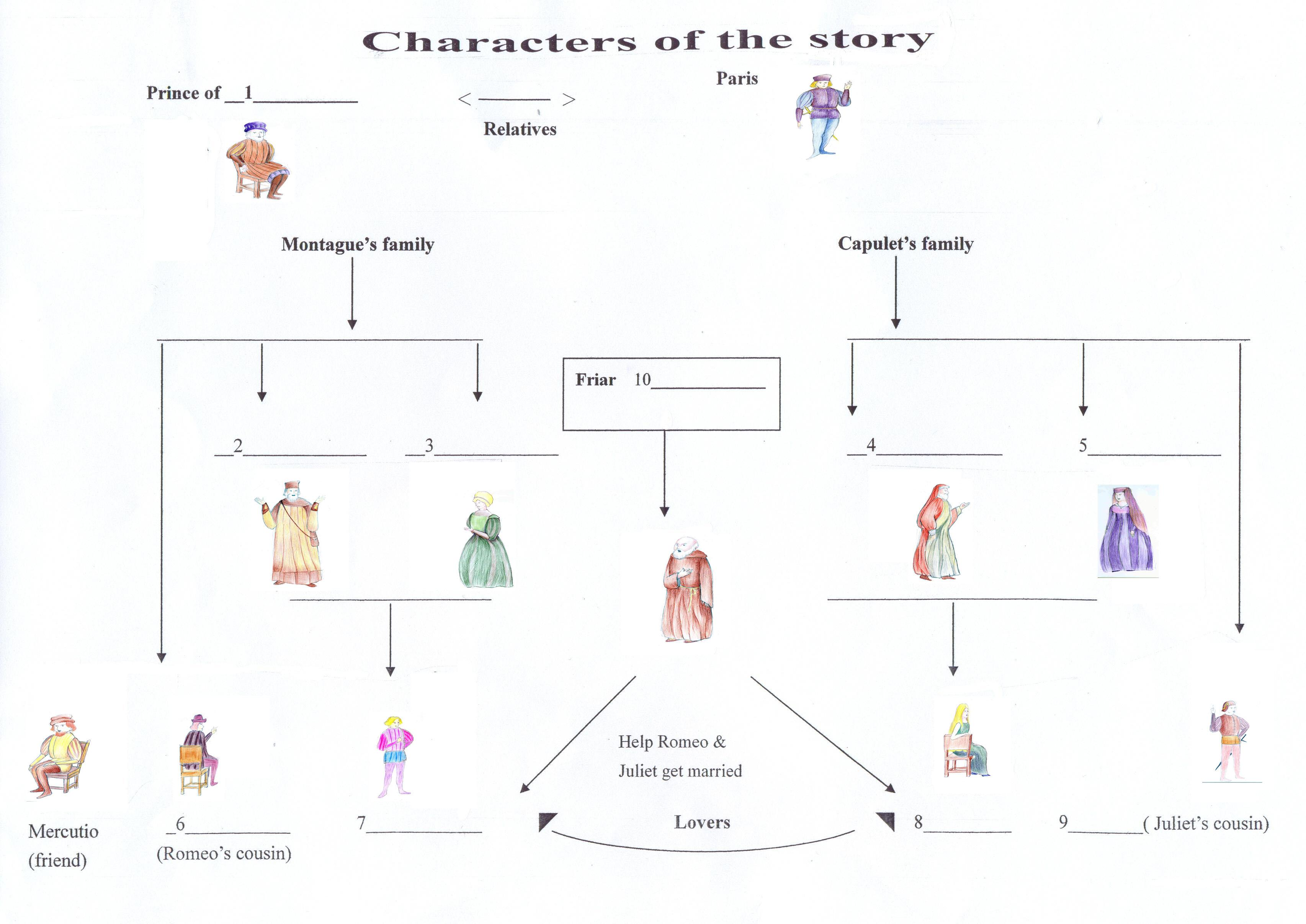 worksheet Family Tree Worksheets tree diagram worksheet abitlikethis romeo amp juliet characters doc